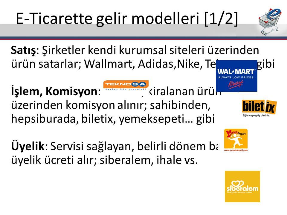 E-Ticarette gelir modelleri [1/2]